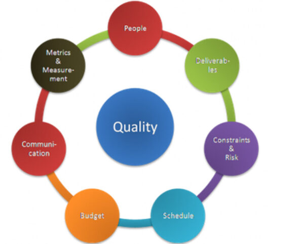 inox-quality-policy-banner